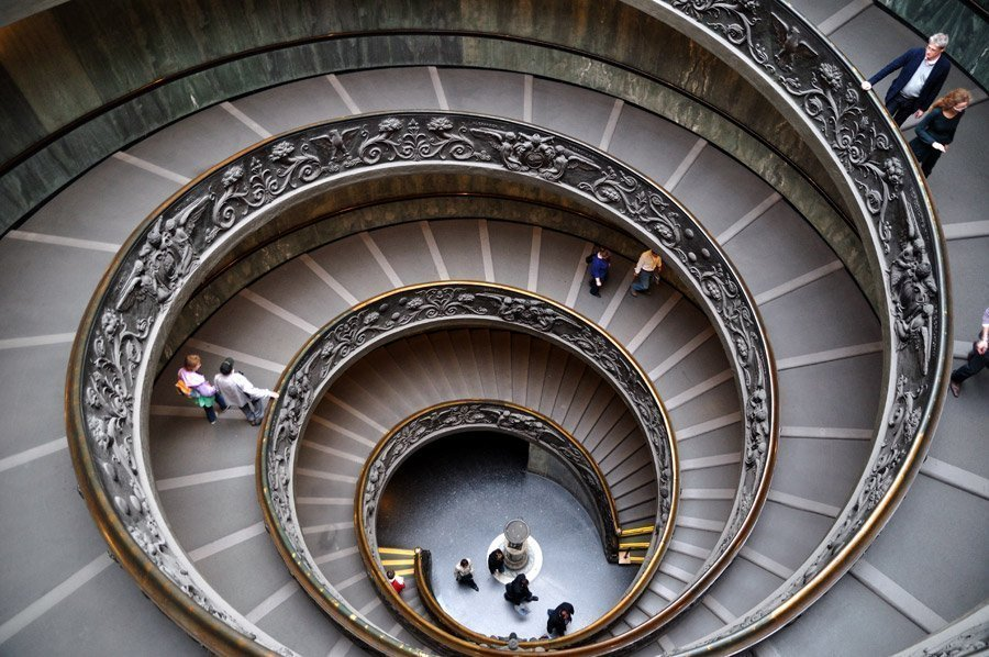 Vatican Museum tickets and Sistine Chapel entry fees